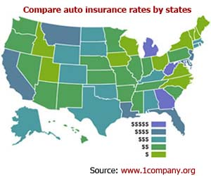 Comparison of car insurance by states